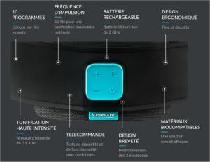 image décrivant les caractéristiques d'une ceinture slendertone