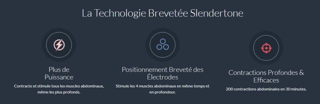 slendertone possède de nombreux brevet dans le domaine de l'électrostimulation