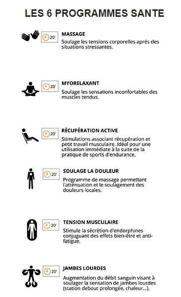 les 6 programmes santé du boitier sport elec